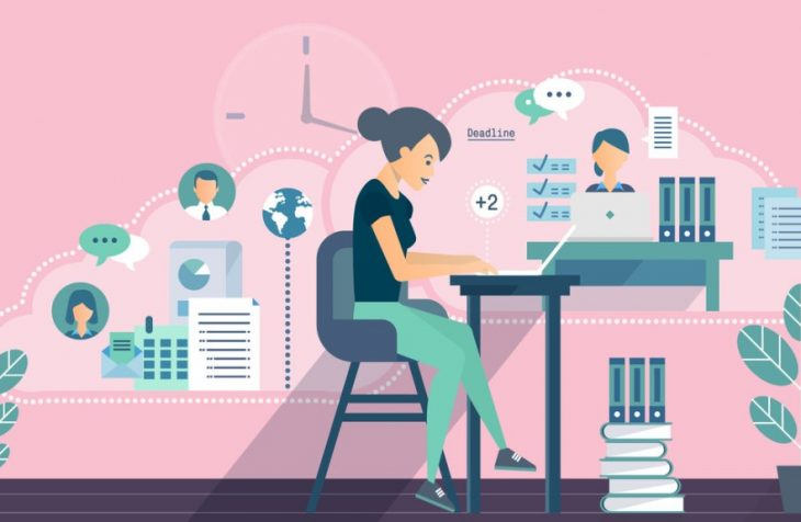 what is digital workplace